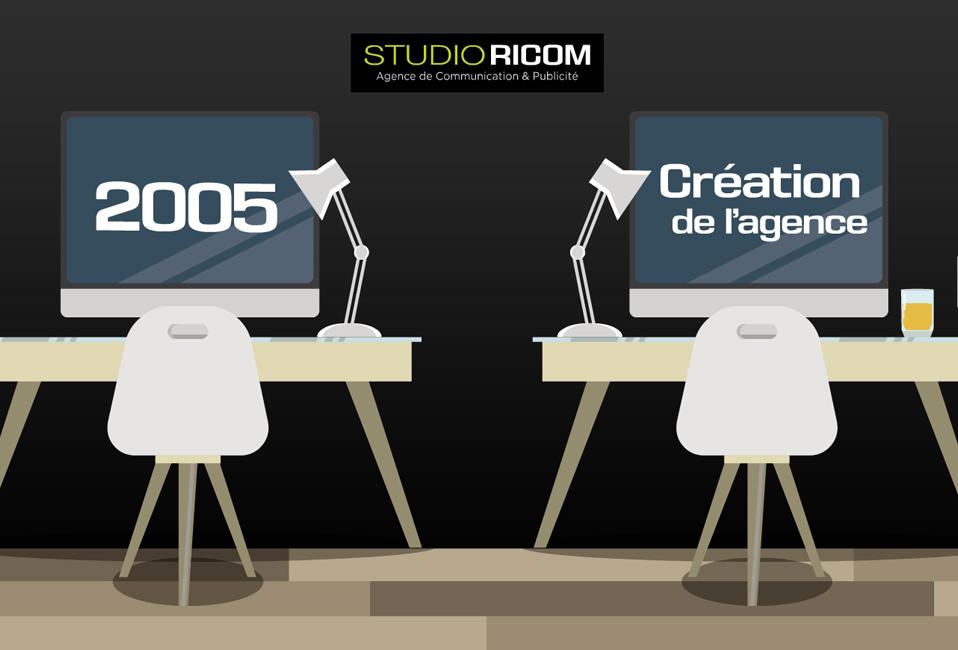 Studio Ricom : 10 ans de vie d'agence en moins d'une minute